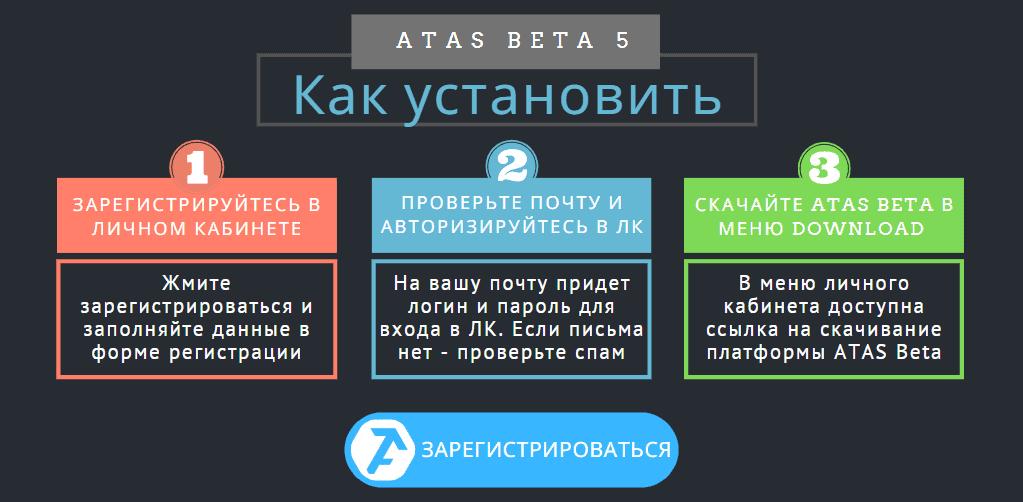 ATAS Download