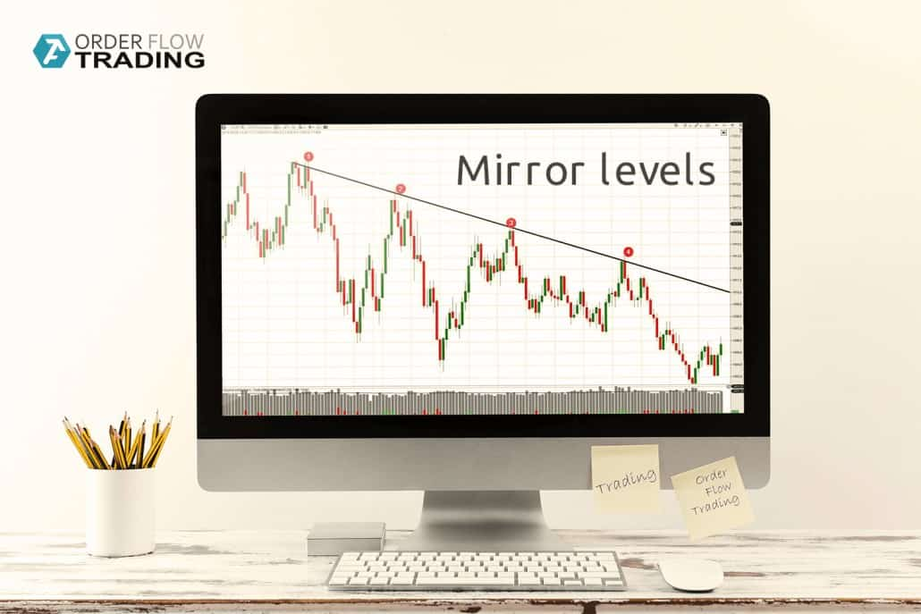 Support and Resistance. Mirror levels. Trading strategy.