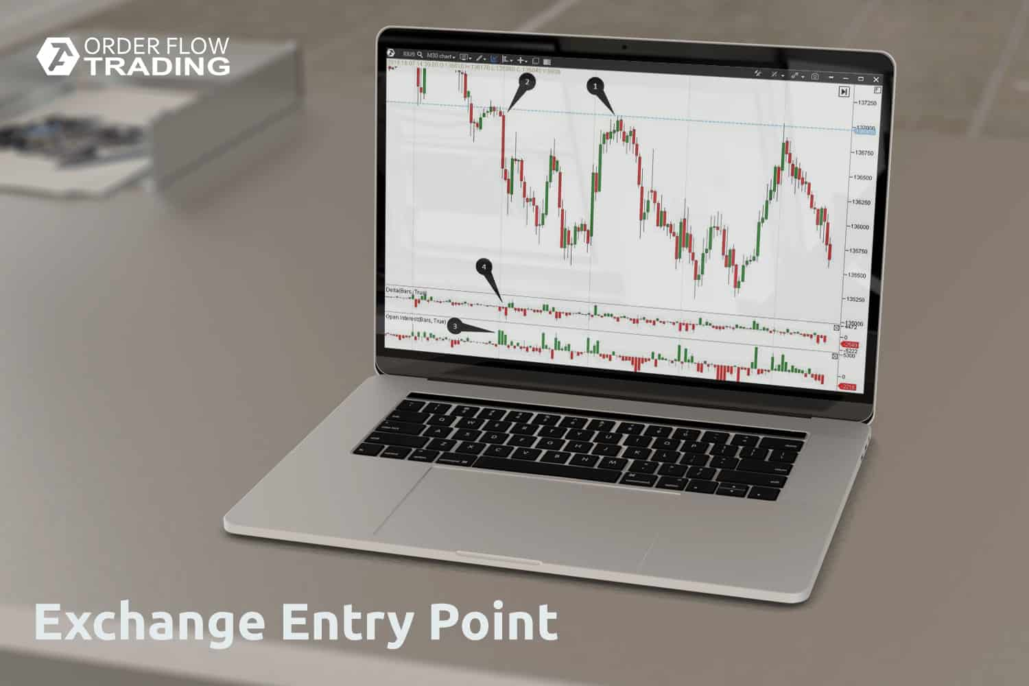 How to identify an entry point on an exchange?