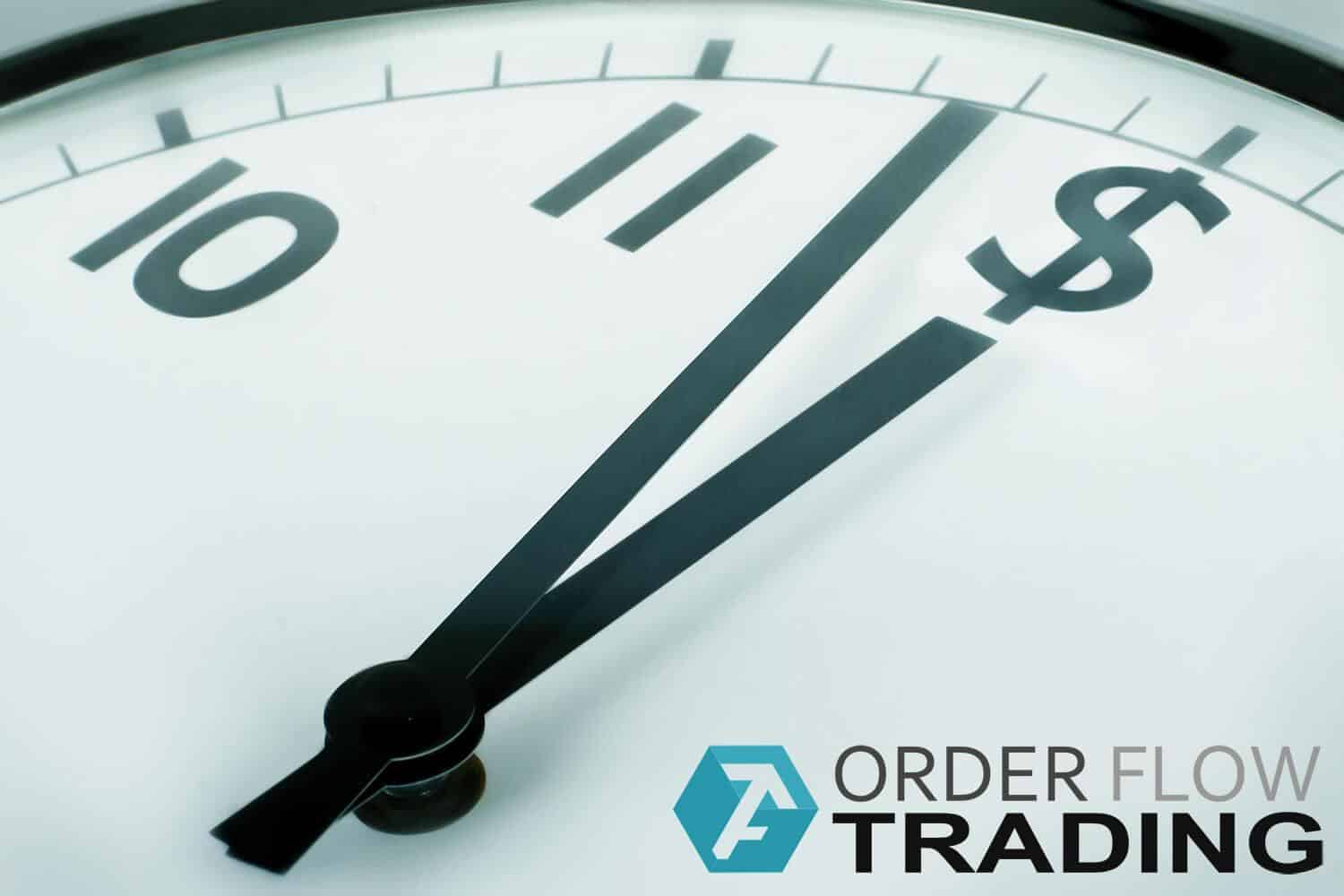 Three worst periods of time for trading