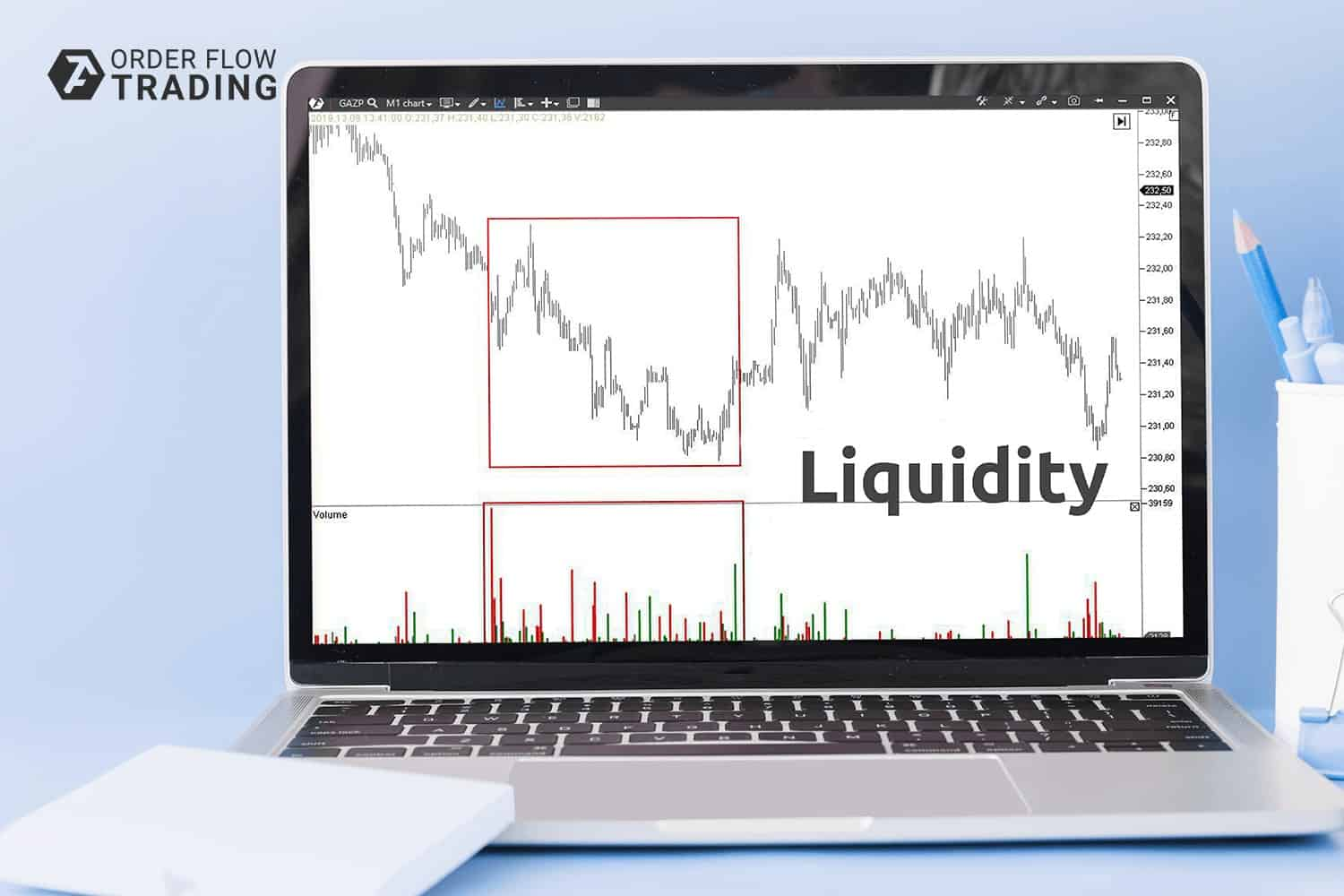 What is liquidity? Theory and practice