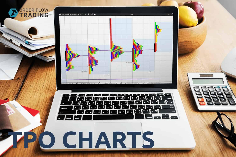 TPO графики в ATAS. Как торговать?