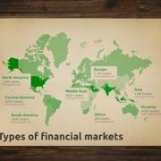 Глобализация и торговля. Виды финансовых рынков