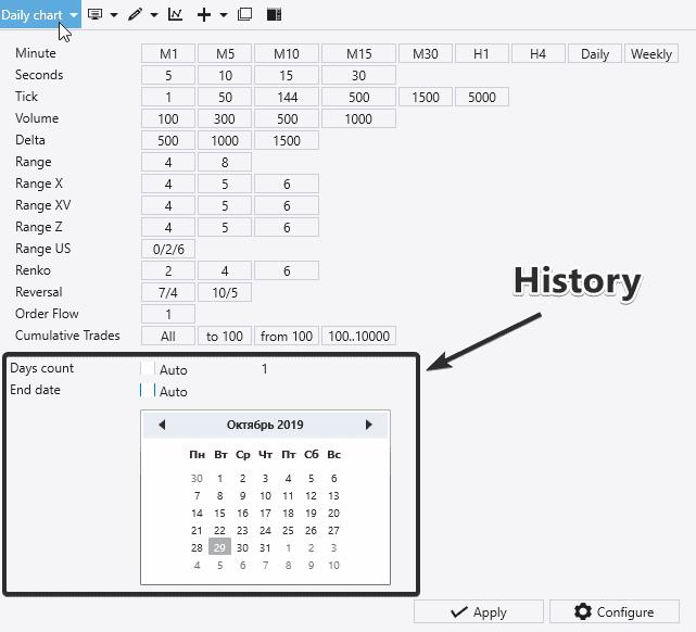 Загрузка данных на истории.