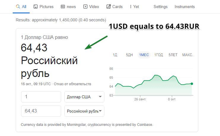 онлайн график доллара