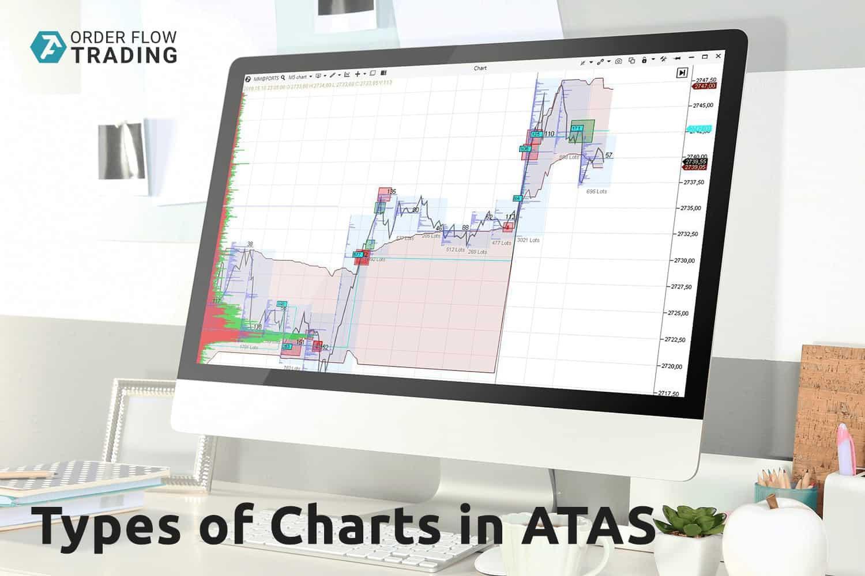 5 видов биржевых графиков для быстрого анализа акций и валют MOEX.