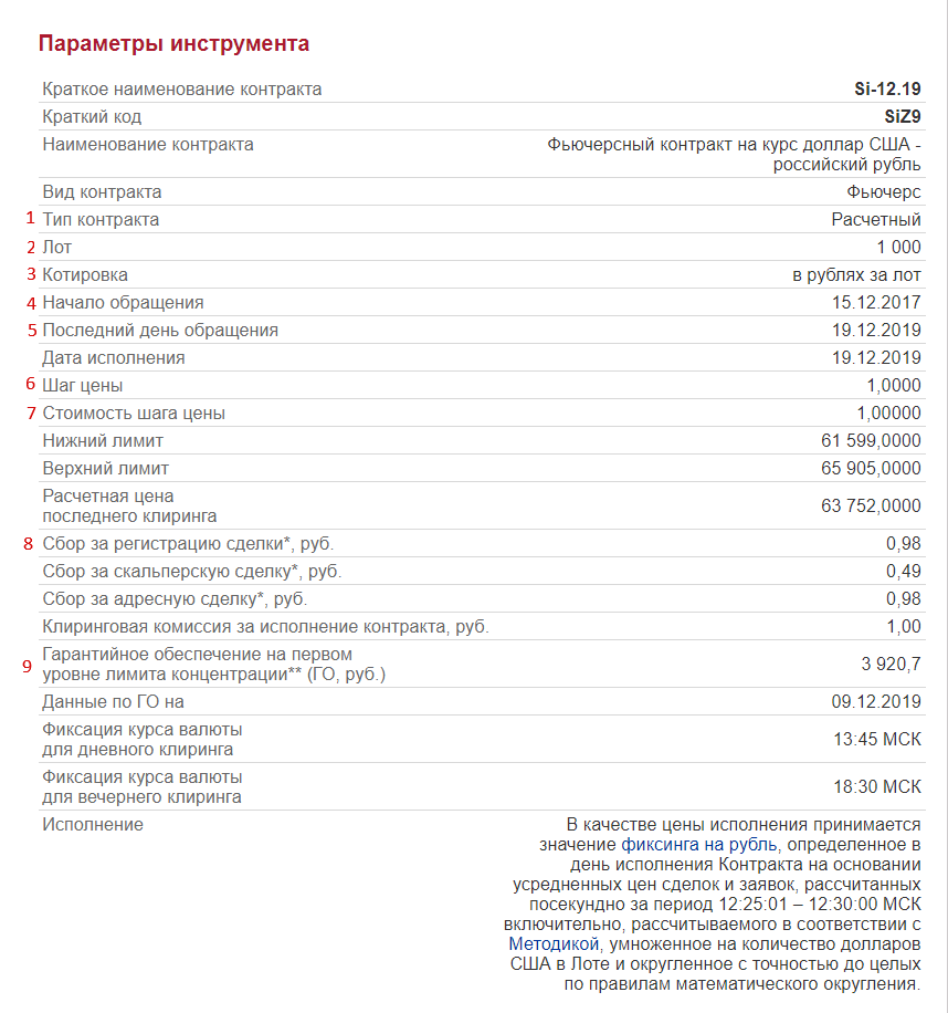 Параметры фьючерса доллар рубль
