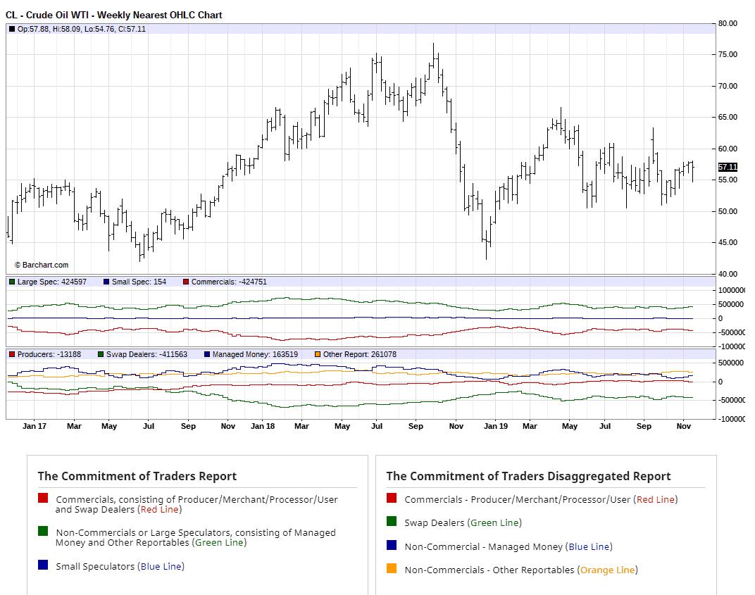 Market sentiment