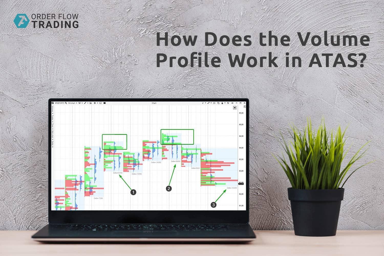 Volume Profile. Как работает индикатор профиля объема в ATAS?
