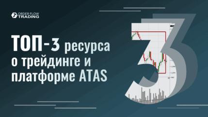 3 источника информации о трейдинге и платформе ATAS.