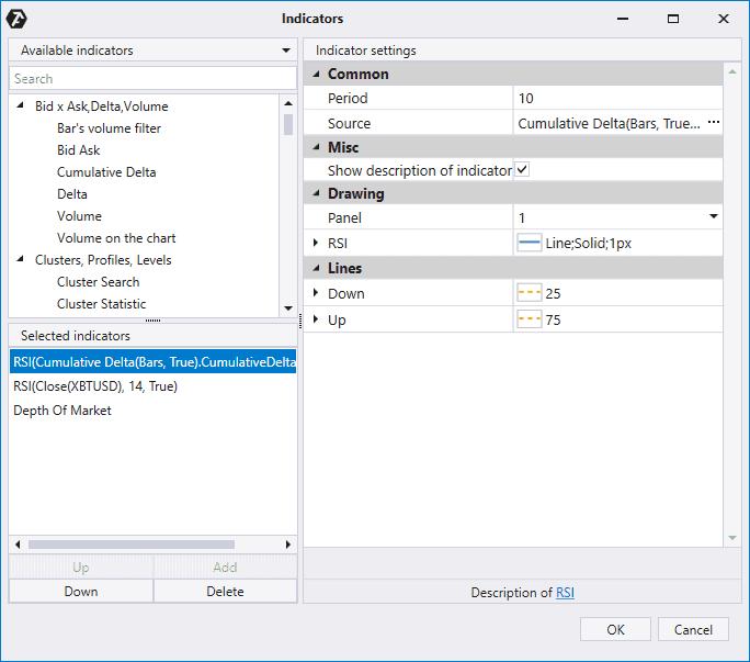Как добавить 2 индикатора RSI