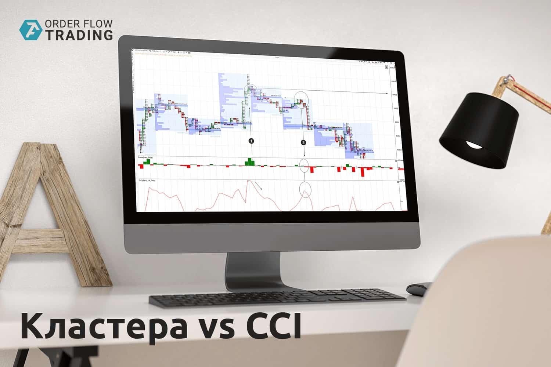 Можно ли совместить кластерный анализ с индикатором CCI?