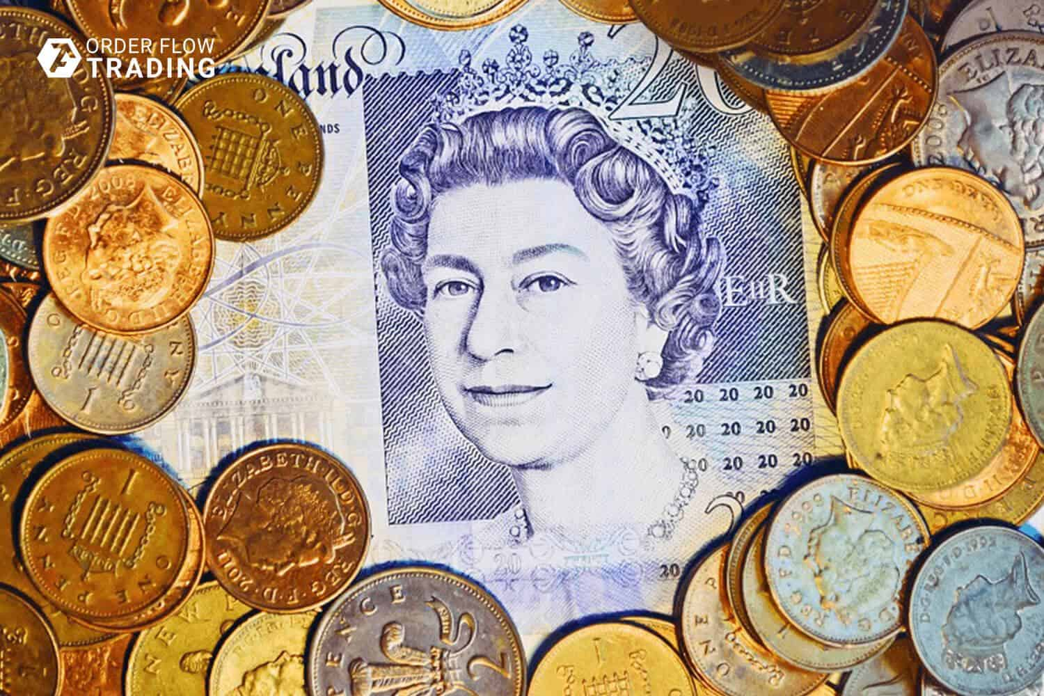 British pound futures: 6 things you should know. Part 2