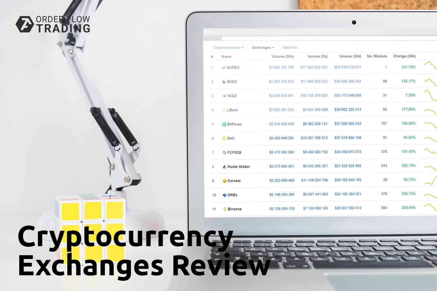 Review of the top 9 cryptocurrency exchanges