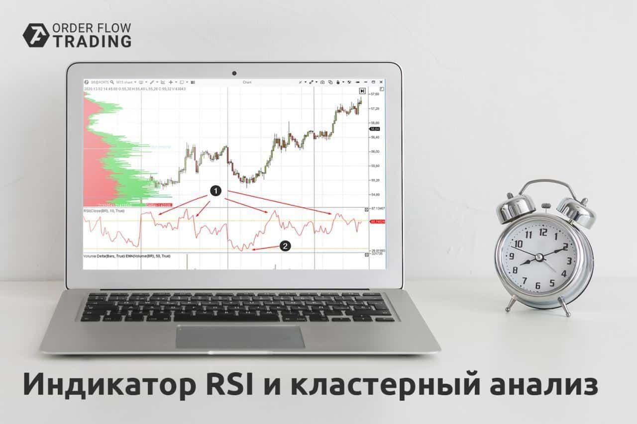 Как совместить индикатор RSI и кластерный анализ?