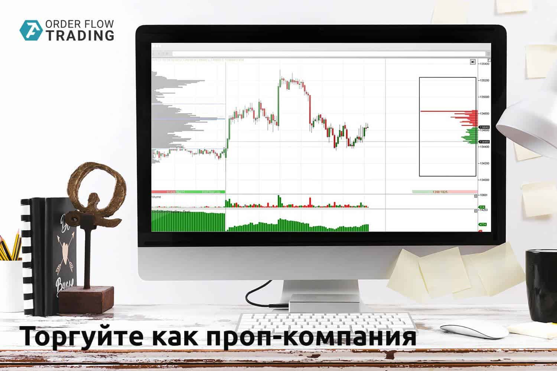 DOM Trading. Торгуйте как проп-компания