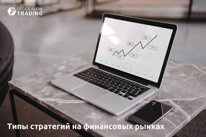 Типы стратегий на финансовых рынках