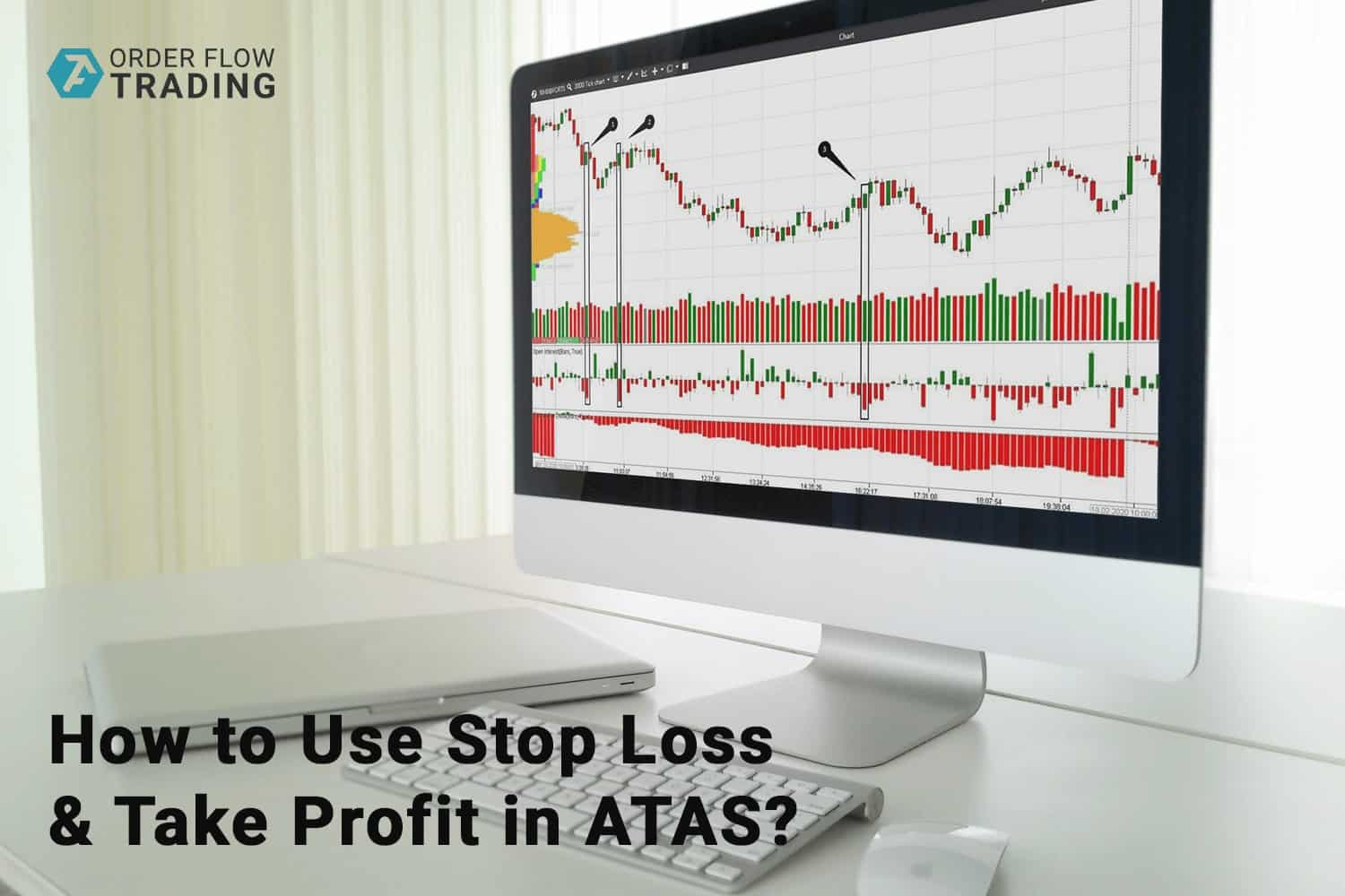 Using stop loss and take profit in ATAS