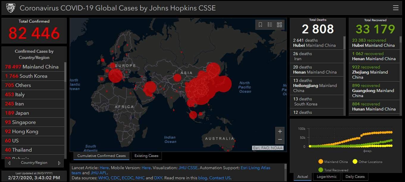 Coronavirus in the world
