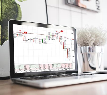 Как прибыльно торговать используя графики Footprint?