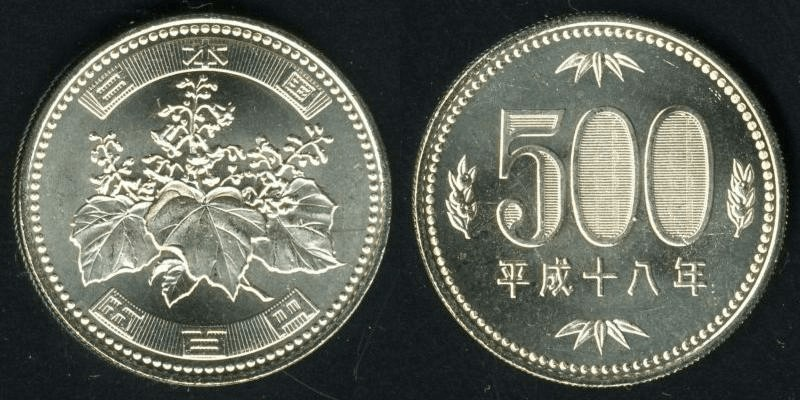 JAPANESE YEN HISTORY