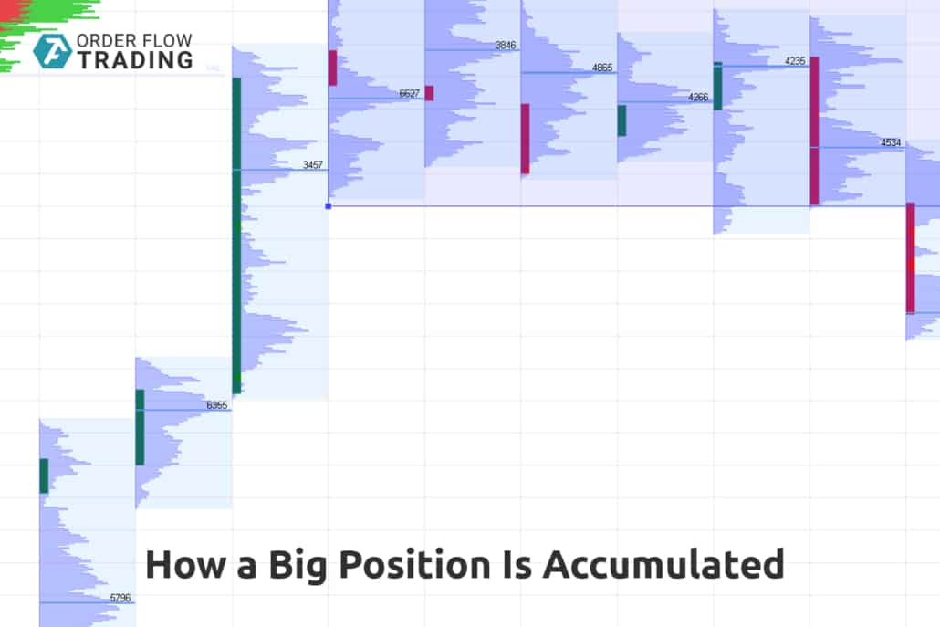 How a big position is accumulated