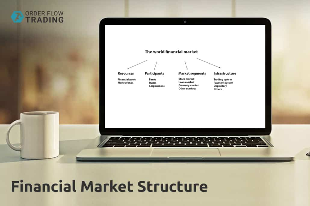 Financial market structure