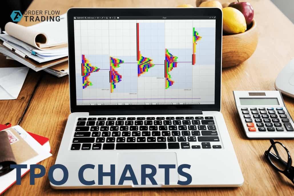 TPO Charts in ATAS & Wie man sie nutzen kann!