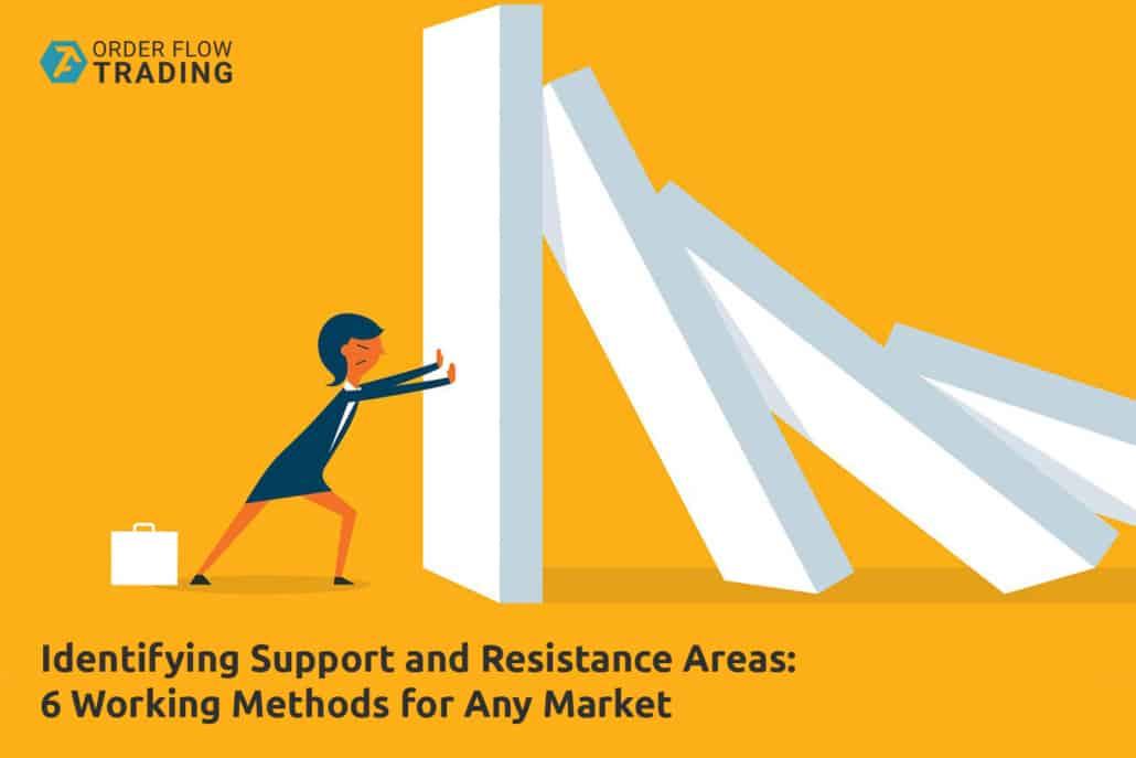 Identifying support and resistance areas: 6 working methods for any market