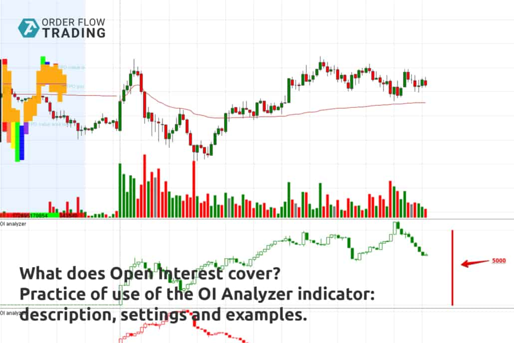 What does Open Interest cover? Practice of use of the OI Analyzer indicator: description, settings and examples.
