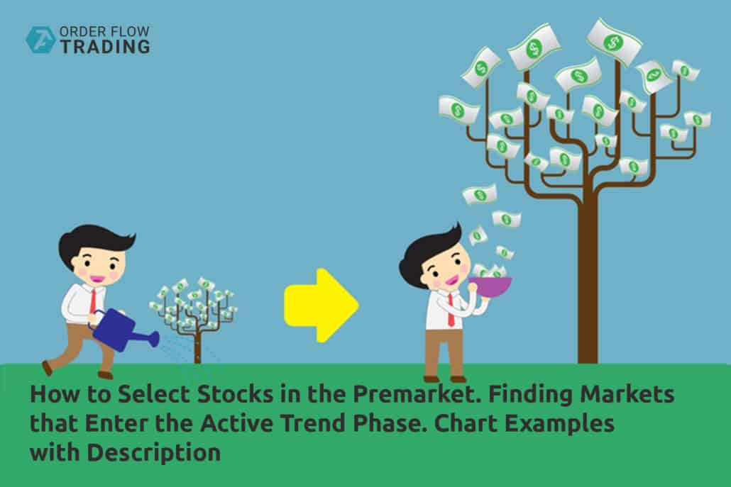 How to select stocks in the premarket. Finding markets that enter the active trend phase. Chart examples with description