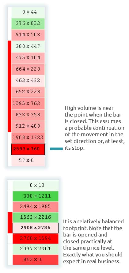 PATTERNS WITH VOLUME NODES AT A BAR END
