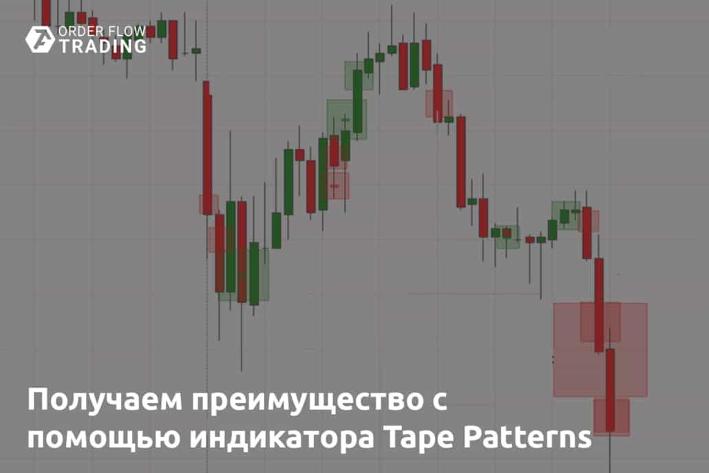 Получаем преимущество с помощью индикатора Tape patterns. Настройка, описание, примеры на графике