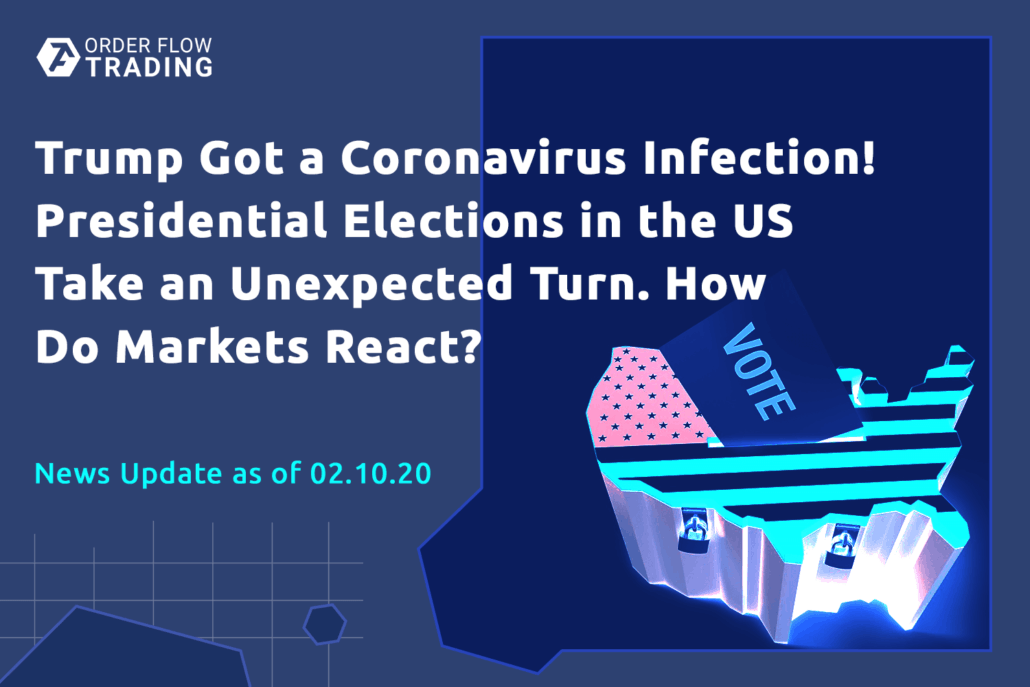 Trump got a coronavirus infection! Presidential elections in the US take an unexpected turn. How do markets react