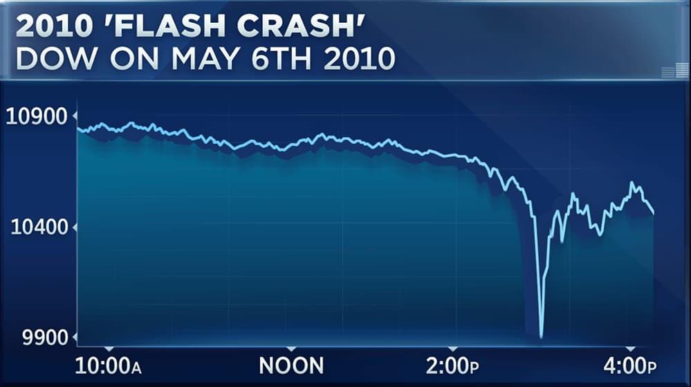 A crash without news