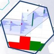 Kak instrumentyi ob'Yomnogo analiza ATAS pomogayut obnaruzhit otsutstviezatuhanie trenda