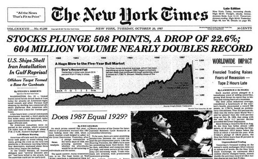 Рынок акций упал на 22,6% за один день