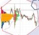 Фьючерсный контракт на индекс Dow Jones. Главные факты