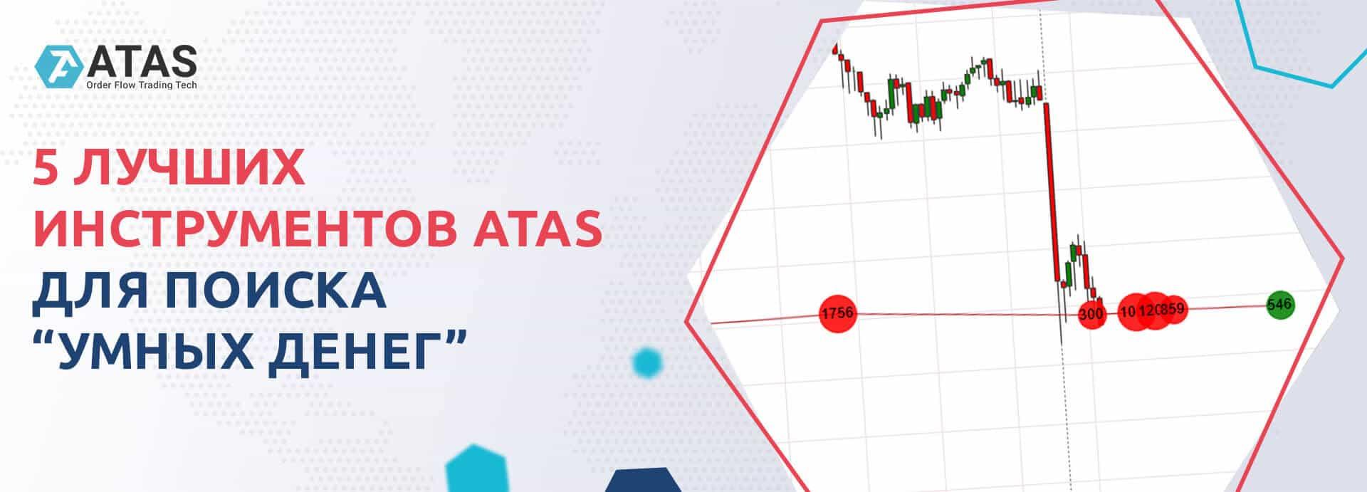 """5 лучших инструментов ATAS для поиска """"умных денег"""" на любом рынке. Настройка и примеры"""