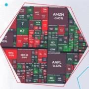 Что будет с финансовыми рынками? Прогноз на 2021 по акциям, валютам, ценам на сырье. Основные риски.
