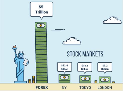 Forex trading volume