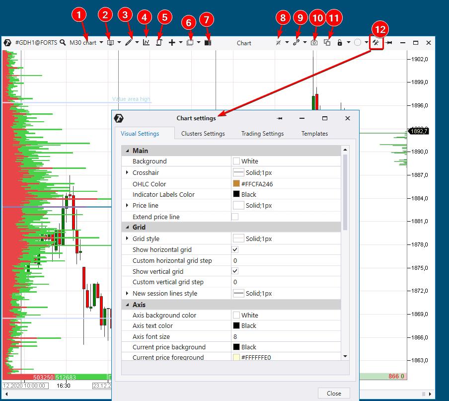 Обзор меню модуля Chart