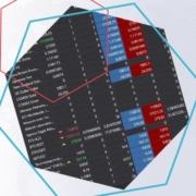 Watchlist, или списки наблюдения. Как эффективно пользоваться новым функционалом ATAS