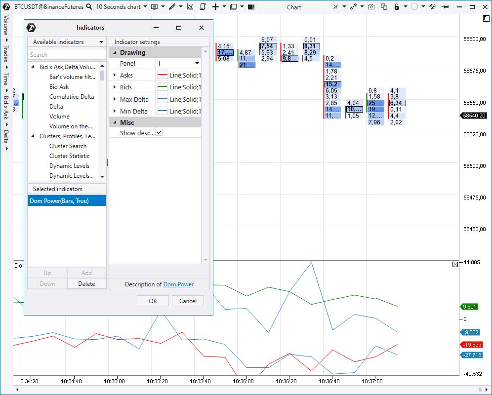Индикатор DOM power