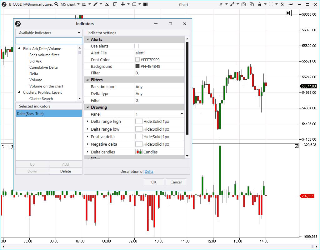 Индикатор Delta