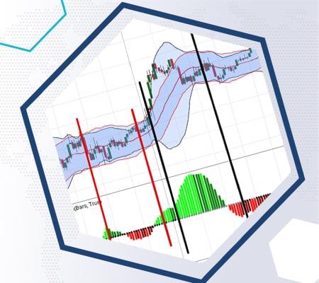 Как прибыльно торговать с помощью индикатора Squeeze Momentum. Настройки и примеры на графиках