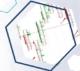 Как эффективно совместить кластерный анализ, уровни объема и Range графики4