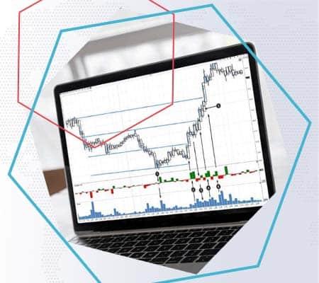 4 idées pour trader des cassures6