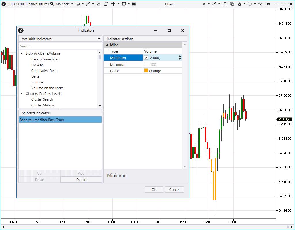 Bar's Volume Filter indicator