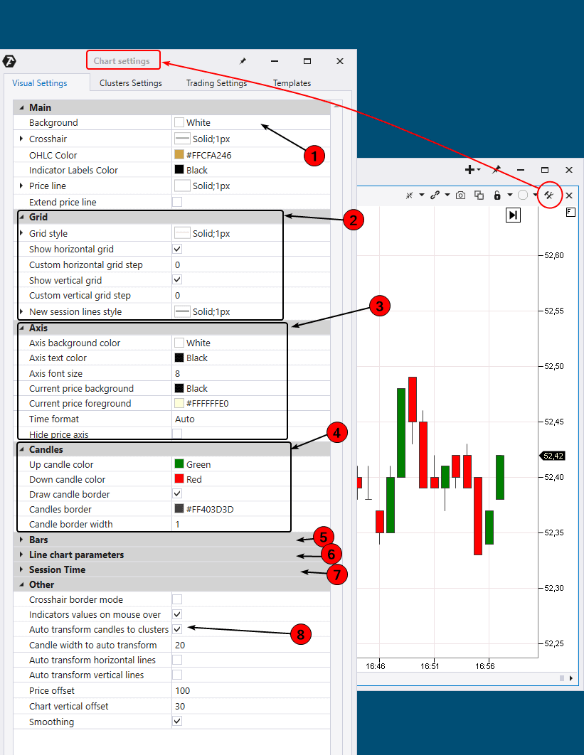 Chart settings